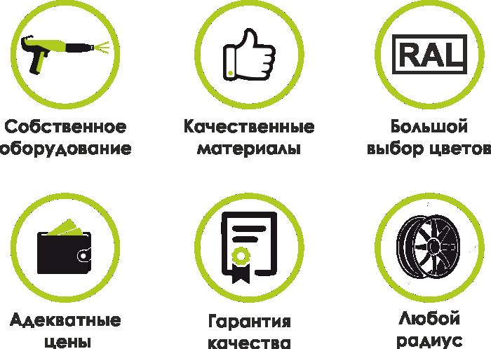 poroshkovaja-pokraska-diskov-minsk-aljans-reklama